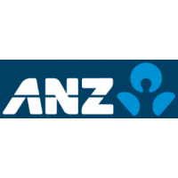 ANZ Wealth-coupons